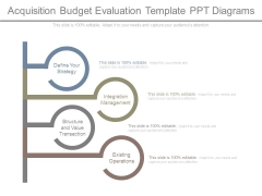 Acquisition Budget Evaluation Template Ppt Diagrams