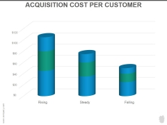 Acquisition Cost Per Customer Ppt PowerPoint Presentation Backgrounds