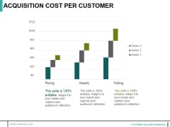 Acquisition Cost Per Customer Ppt PowerPoint Presentation Infographic Template Template