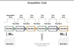 Acquisition Cost Ppt PowerPoint Presentation Model Demonstration Cpb