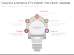Acquisition Enterprising Ppt Diagram Presentation Examples