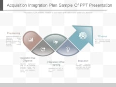 Acquisition Integration Plan Sample Of Ppt Presentation
