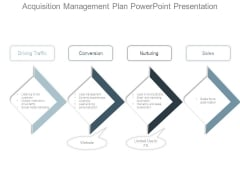 Acquisition Management Plan Powerpoint Presentation