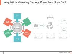 Acquisition Marketing Strategy Powerpoint Slide Deck