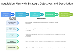 Acquisition Plan With Strategic Objectives And Description Ppt PowerPoint Presentation File Microsoft PDF