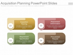 Acquisition Planning Powerpoint Slides