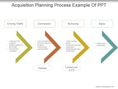 Acquisition Planning Process Example Of Ppt