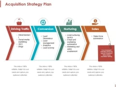 Acquisition Strategy Plan Ppt PowerPoint Presentation Ideas Example Introduction