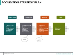 Acquisition Strategy Plan Ppt PowerPoint Presentation Infographics Graphics