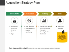 Acquisition Strategy Plan Template 1 Ppt PowerPoint Presentation Ideas Backgrounds