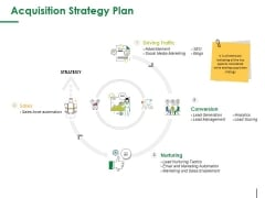 Acquisition Strategy Plan Template 1 Ppt PowerPoint Presentation Outline Professional