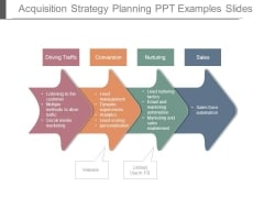 Acquisition Strategy Planning Ppt Examples Slides
