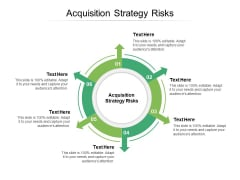Acquisition Strategy Risks Ppt PowerPoint Presentation Gallery Mockup Cpb
