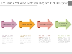 Acquisition Valuation Methods Diagram Ppt Background