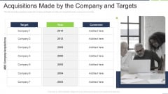 Acquisitions Made By The Company And Targets Microsoft PDF