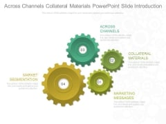 Across Channels Collateral Materials Powerpoint Slide Introduction