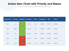 Action Item Chart With Priority And Status Ppt PowerPoint Presentation Infographics Design Templates PDF