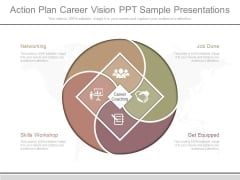 Action Plan Career Vision Ppt Sample Presentations