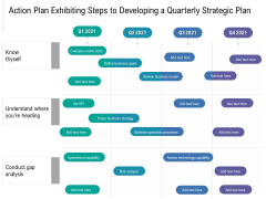 Action Plan Exhibiting Steps To Developing A Quarterly Strategic Plan Background