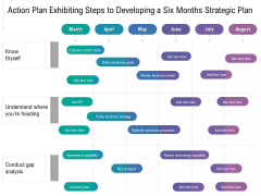 Action Plan Exhibiting Steps To Developing A Six Months Strategic Plan Mockup