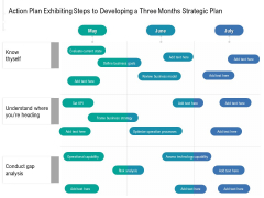 Action Plan Exhibiting Steps To Developing A Three Months Strategic Plan Mockup
