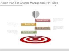 Action Plan For Change Management Ppt Slide