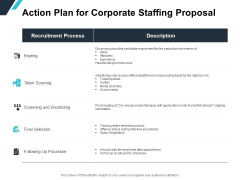 Action Plan For Corporate Staffing Proposal Ppt PowerPoint Presentation Infographic Template Visuals