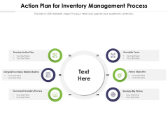 Action Plan For Inventory Management Process Ppt PowerPoint Presentation File Ideas PDF