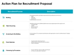 action plan for recruitment proposal ppt powerpoint presentation summary information