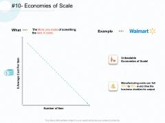 Action Plan Gain Competitive Advantage Economies Of Scale Ppt Infographics Images PDF