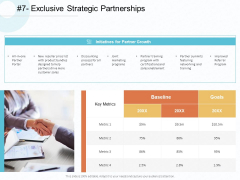 Action Plan Gain Competitive Advantage Exclusive Strategic Partnerships Ppt Infographic Template Examples PDF