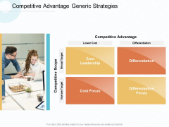 Action Plan Gain Competitive Advantage Generic Strategies Ppt Layouts Background Images PDF
