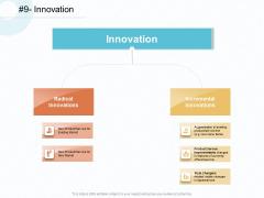 Action Plan Gain Competitive Advantage Innovation Ppt Ideas Inspiration PDF