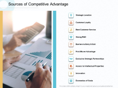 Action Plan Gain Competitive Advantage Sources Of Competitive Advantage Ppt Professional Skills PDF