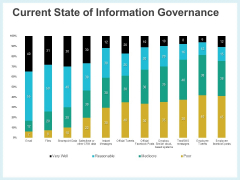 Action Plan Management Infrastructure Current State Of Information Governance Pictures PDF