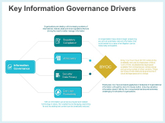 Action Plan Management Infrastructure Key Information Governance Drivers Graphics PDF