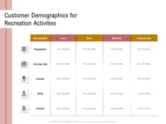 Action Plan Or Hospitality Industry Customer Demographics For Recreation Activities Topics PDF