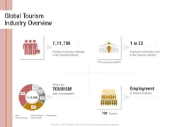 Action Plan Or Hospitality Industry Global Tourism Industry Overview Topics PDF