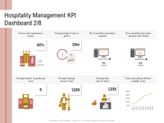 Action Plan Or Hospitality Industry Hospitality Management KPI Dashboard Cost Structure PDF