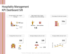 Action Plan Or Hospitality Industry Hospitality Management KPI Dashboard Fixed Formats PDF
