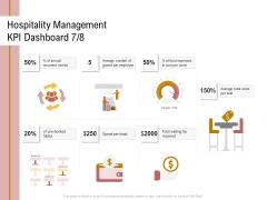 Action Plan Or Hospitality Industry Hospitality Management KPI Dashboard Number Mockup PDF