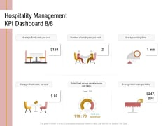 Action Plan Or Hospitality Industry Hospitality Management KPI Dashboard Per Graphics PDF