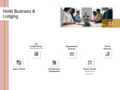 Action Plan Or Hospitality Industry Hotel Business And Lodging Topics PDF