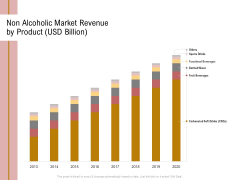 Action Plan Or Hospitality Industry Non Alcoholic Market Revenue By Product USD Billion Diagrams PDF