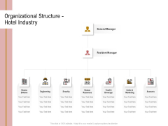 Action Plan Or Hospitality Industry Organizational Structure Hotel Industry Structure PDF