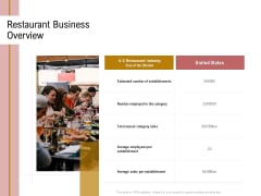 Action Plan Or Hospitality Industry Restaurant Business Overview Summary PDF