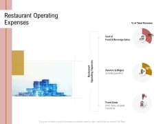Action Plan Or Hospitality Industry Restaurant Operating Expenses Demonstration PDF