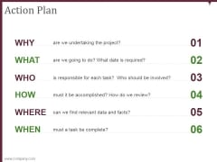 action plan ppt powerpoint presentation files