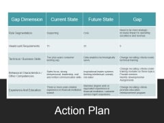 Action Plan Ppt PowerPoint Presentation Inspiration Graphics Download