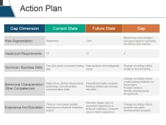 Action Plan Ppt PowerPoint Presentation Outline Example